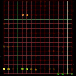 Grid ove the DNA microarray image, single array