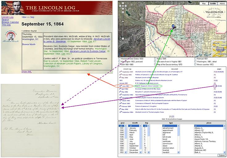Hyperlink to The Lincoln log, Hyperlink to the Markers and Hyperlinks to the Image scans.
